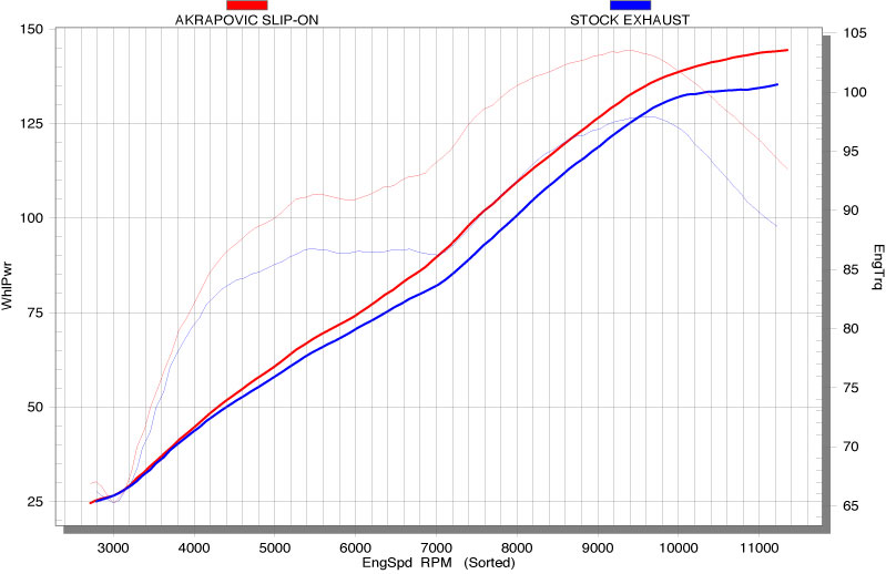 Wondrous 2009 Yamaha Fz1 Wiring Diagram Basic Electronics Wiring Diagram Wiring Database Gramgelartorg