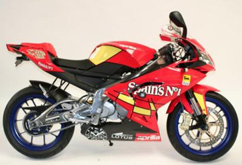 Aero Crash Protectors, Aprilia RS125 1999-2010